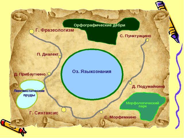 Г. Фразеологизм П. Диалект Д. Прибауткино Г. Синтаксис С. Морфемкино Д. Подум...