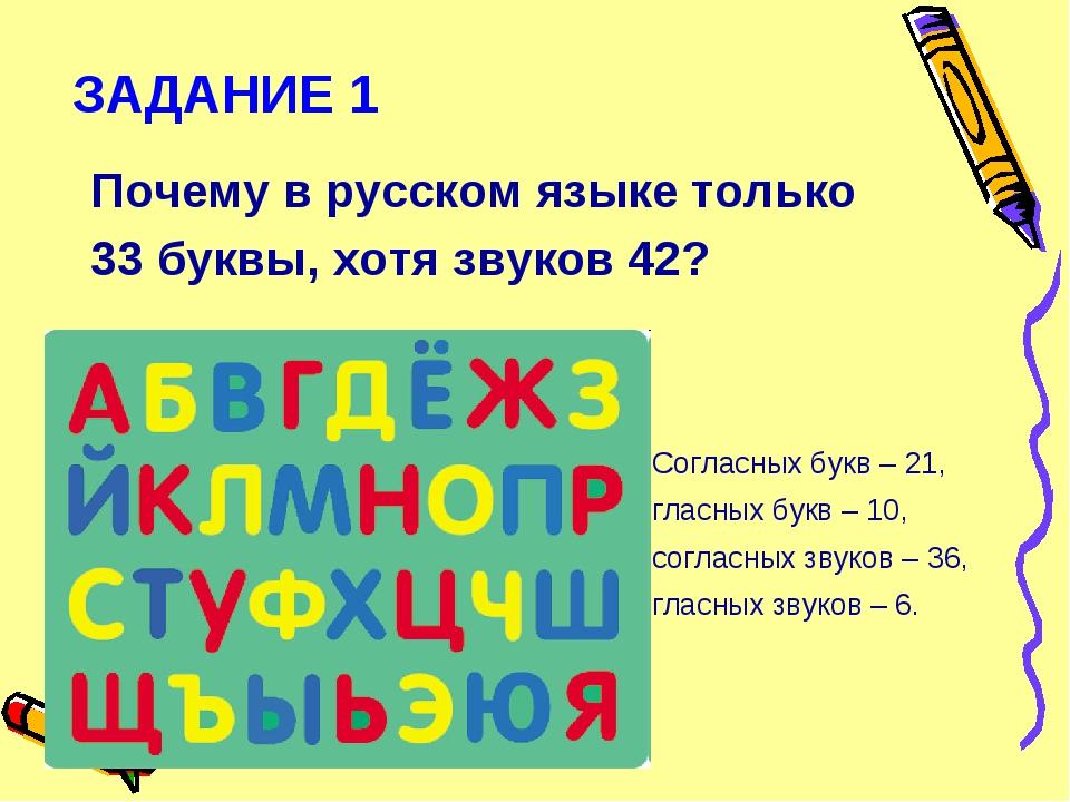 ЗАДАНИЕ 1 Почему в русском языке только 33 буквы, хотя звуков 42? Согласных б...