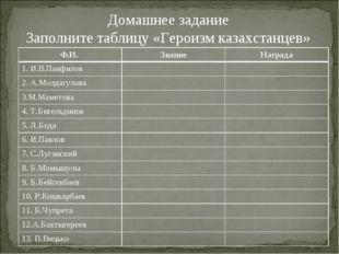 Домашнее задание Заполните таблицу «Героизм казахстанцев» Ф.И. ЗваниеНаград
