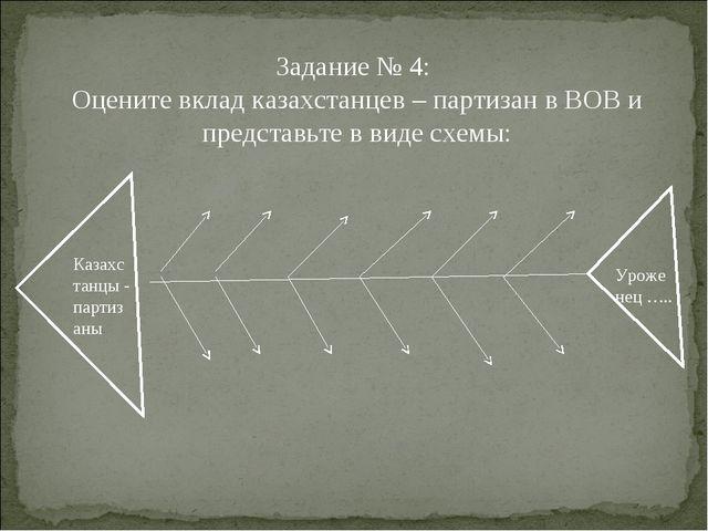 Задание № 4: Оцените вклад казахстанцев – партизан в ВОВ и представьте в виде...