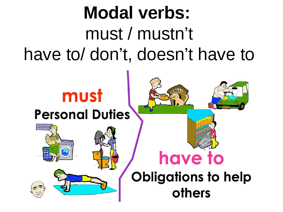 Modal verbs: must / mustn't have to/ don't, doesn't have to