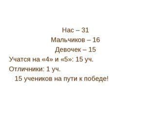 Нас – 31 Мальчиков – 16 Девочек – 15 Учатся на «4» и «5»: 15 уч. Отличники: