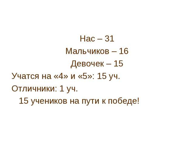 Нас – 31 Мальчиков – 16 Девочек – 15 Учатся на «4» и «5»: 15 уч. Отличники:...