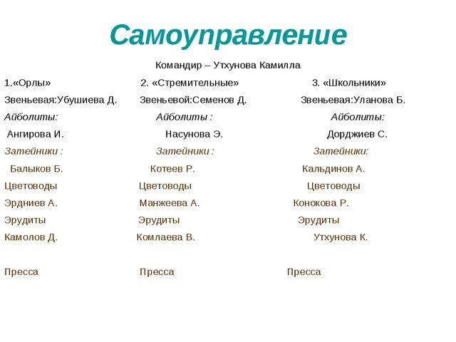 Самоуправление Командир – Утхунова Камилла 1.«Орлы» 2. «Стремительные» 3. «Шк...