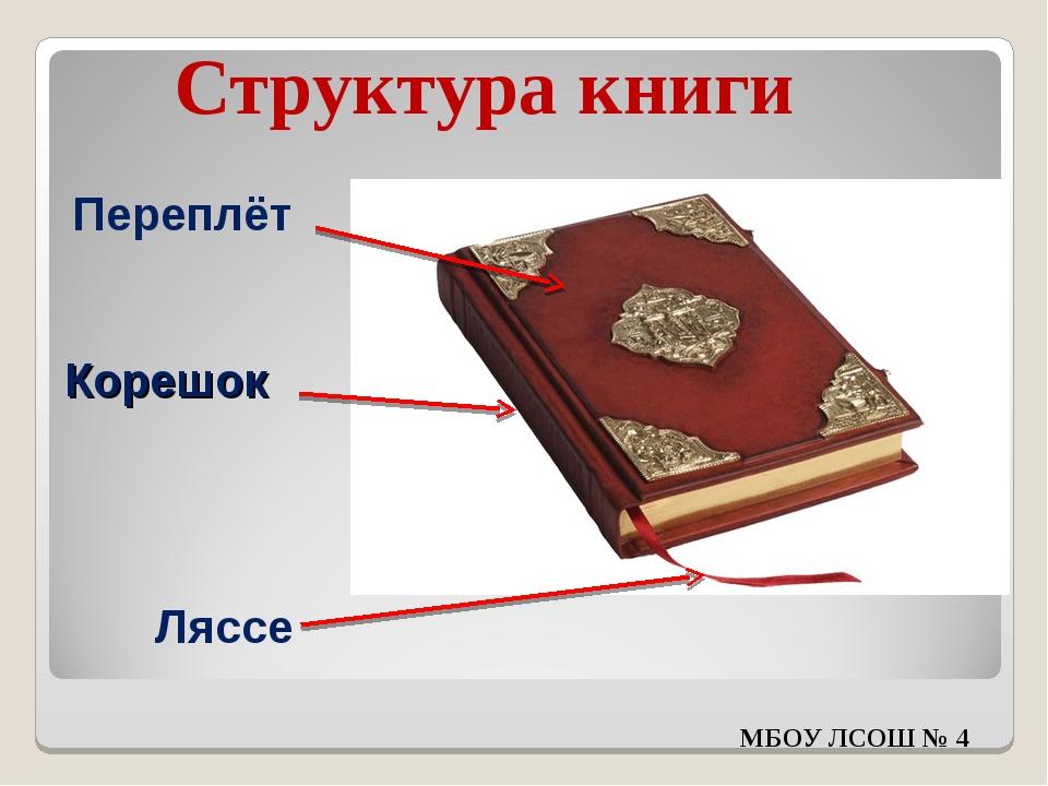 Переплёт Ляссе Корешок Структура книги МБОУ ЛСОШ № 4