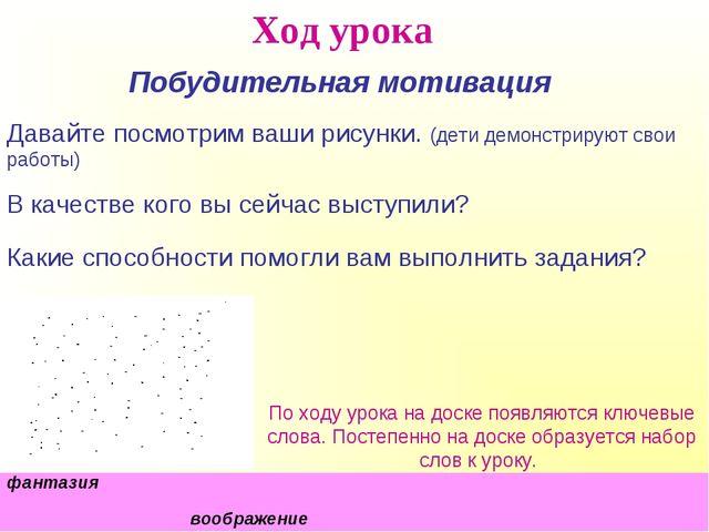 """МОУ №5 """"Гимназия"""", С.В. Коровянская, 2011 г. Давайте посмотрим ваши рисунки...."""