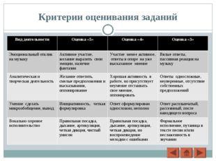 Критерии оценивания заданий Вид деятельностиОценка «5»Оценка «4»Оценка «3»