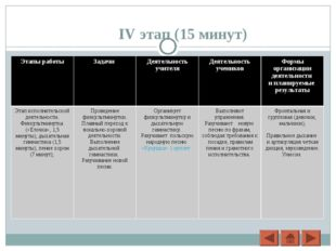 IV этап (15 минут) Этапы работыЗадачи Деятельность учителяДеятельность уч