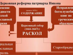 Церковная реформа патриарха Никона (начало 1653г) СОДЕРЖАНИЕ Церковный собор