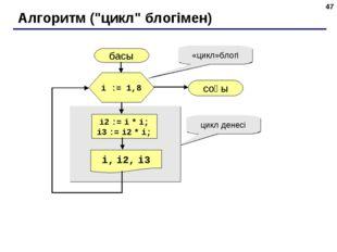 "* Алгоритм (""цикл"" блогімен) басы i, i2, i3 соңы i2 := i * i; i3 := i2 * i; i"