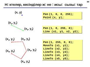 * Нүктелер, кесінділер және қисық сызықтар Pen (1, 0, 255, 0); Line (x1, y1,
