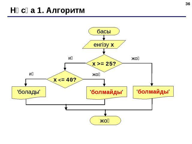 * Нұсқа 1. Алгоритм басы енгізу x 'болады' жоқ иә жоқ x >= 25? иә жоқ x