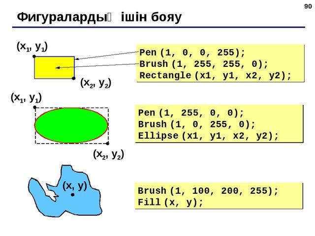 * Фигуралардың ішін бояу Pen (1, 0, 0, 255); Brush (1, 255, 255, 0); Rectangl...