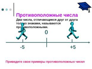 Противоположные числа Два числа, отличающиеся друг от друга только знаками, н