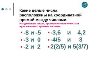 Какие целые числа расположены на координатной прямой между числами. Натуральн