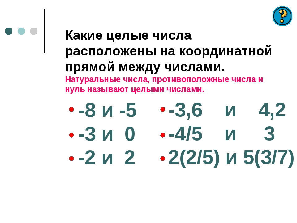 Какие целые числа расположены на координатной прямой между числами. Натуральн...
