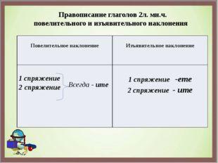 Правописание глаголов 2л. мн.ч. повелительного и изъявительного наклонения П
