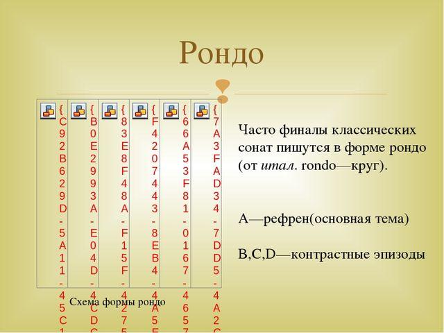 Рондо Часто финалы классических сонат пишутся в форме рондо (от итал. rondo—к...