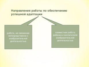 Направления работы по обеспечению успешной адаптации работа, не связанная неп