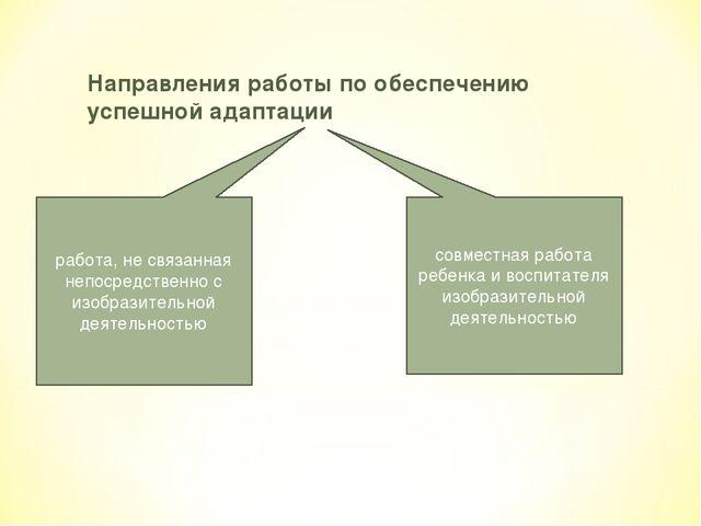 Направления работы по обеспечению успешной адаптации работа, не связанная неп...