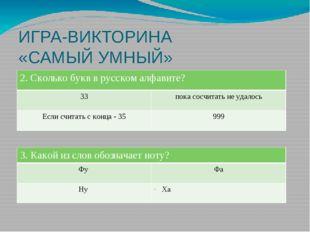 ИГРА-ВИКТОРИНА «САМЫЙ УМНЫЙ» 2. Сколько букв в русском алфавите? 33 пока сосч
