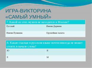 ИГРА-ВИКТОРИНА «САМЫЙ УМНЫЙ» 7. Какой из этих музеев не находится в Москве? Р