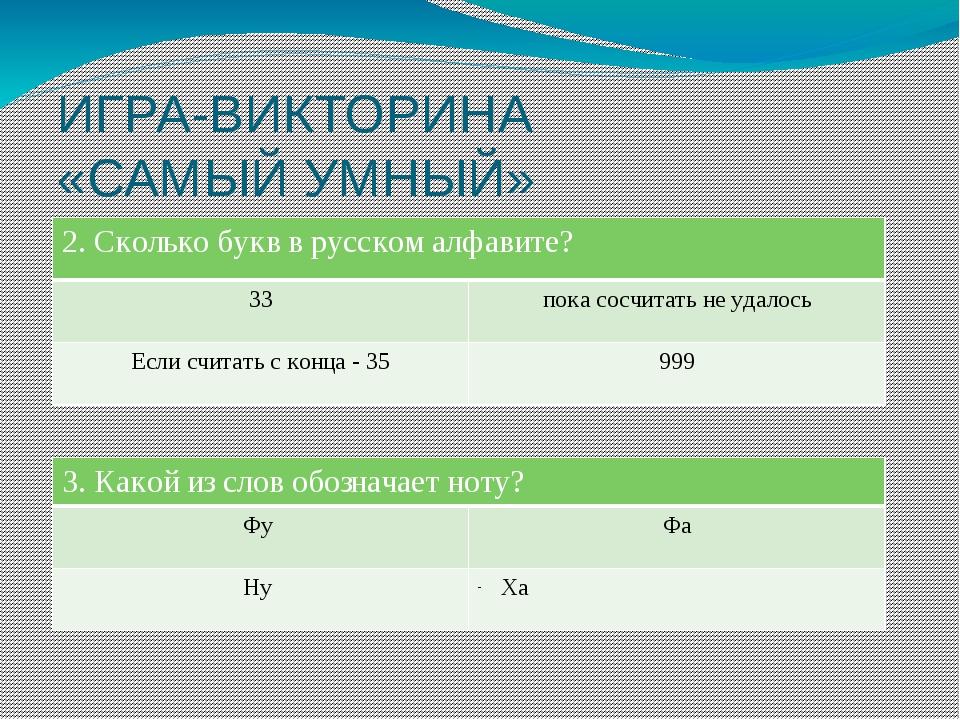 ИГРА-ВИКТОРИНА «САМЫЙ УМНЫЙ» 2. Сколько букв в русском алфавите? 33 пока сосч...