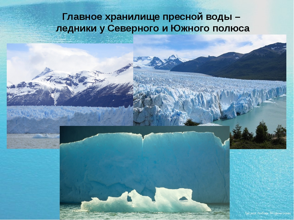 Главное хранилище пресной воды – ледники у Северного и Южного полюса