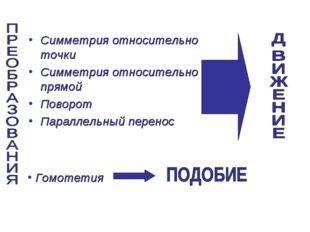 Симметрия относительно точки Симметрия относительно прямой Поворот Параллельн