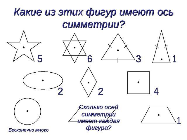 Какие из этих фигур имеют ось симметрии? Сколько осей симметрии имеет каждая...