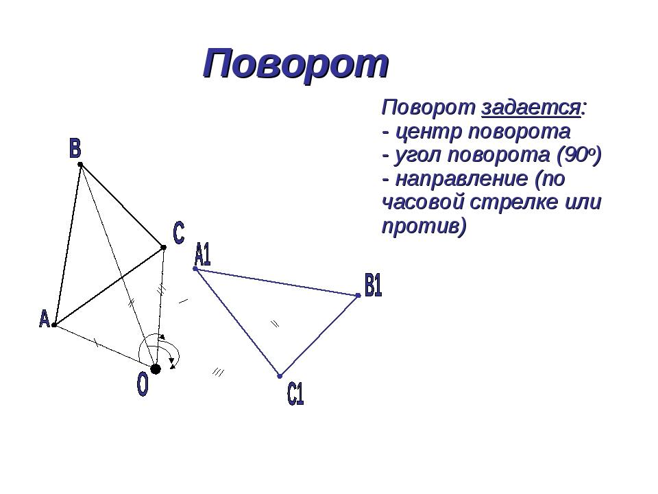 Поворот Поворот задается: - центр поворота - угол поворота (90о) - направлени...