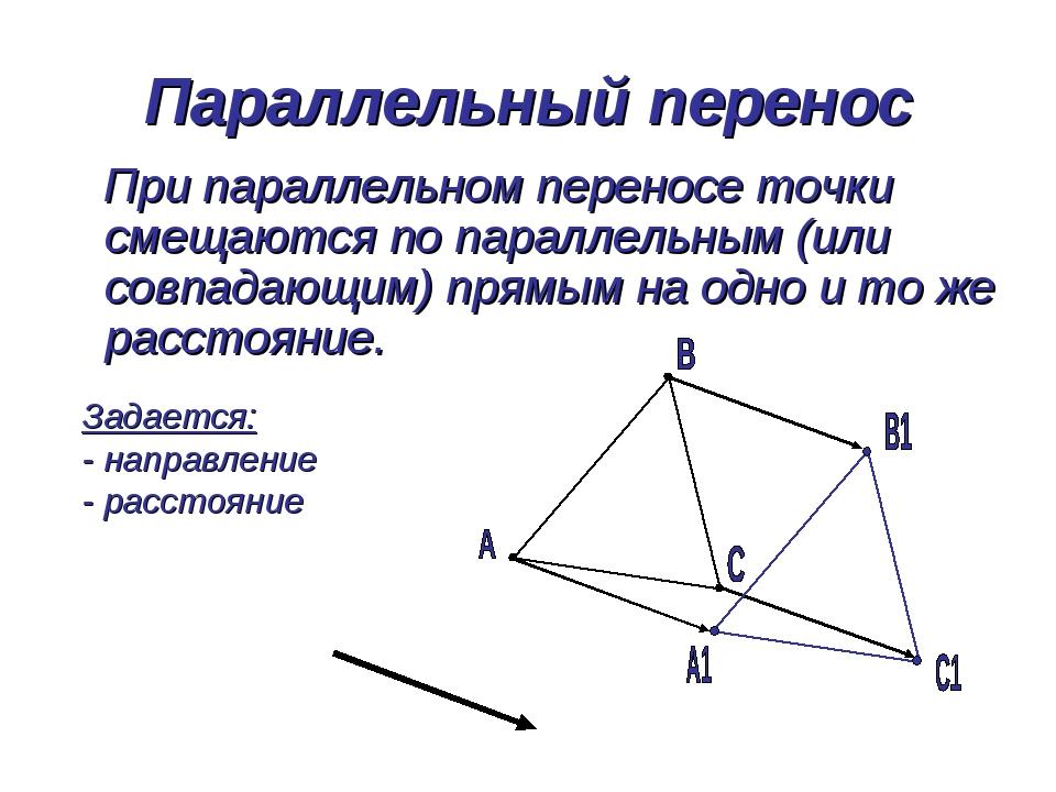 Параллельный перенос При параллельном переносе точки смещаются по параллельны...