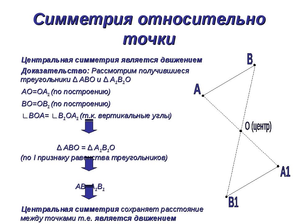 Симметрия относительно точки Центральная симметрия является движением Доказат...