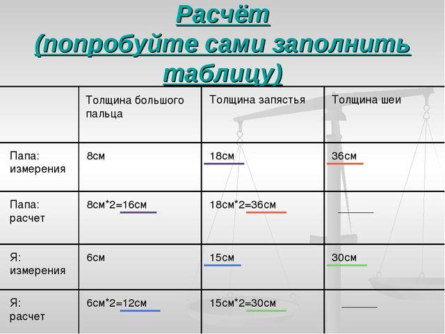Расчёт (попробуйте сами заполнить таблицу) Толщина большого пальца Толщина за...