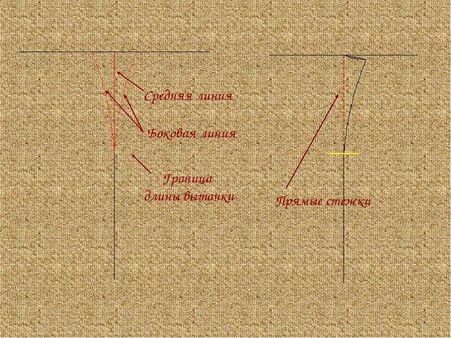 Прямые стежки Средняя линия Боковая линия Граница длины вытачки