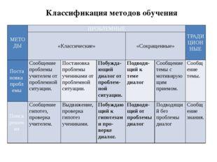 Классификация методов обучения МЕТОДЫ ПРОБЛЕМНЫЕ ТРАДИЦИОННЫЕ «Классические»