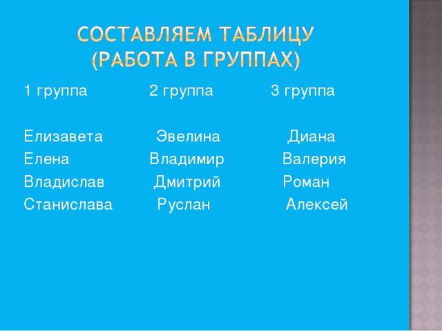 1 группа 2 группа 3 группа Елизавета Эвелина Диана Елена Владимир Валерия Вл...
