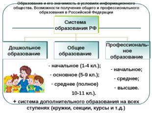 Образование и его значимость в условиях информационного общества. Возможности
