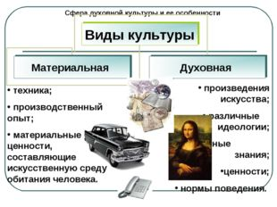 Сфера духовной культуры и ее особенности произведения искусства; различные ид