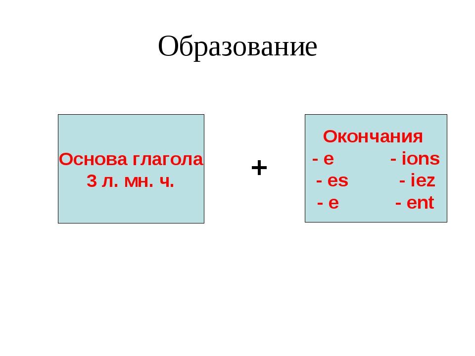 Образование + Основа глагола 3 л. мн. ч. Окончания - e - ions - es - iez - e...