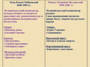 Петр Ильич Чайковский 1840-1893 гг. Великийрусский композитор, музыка котор