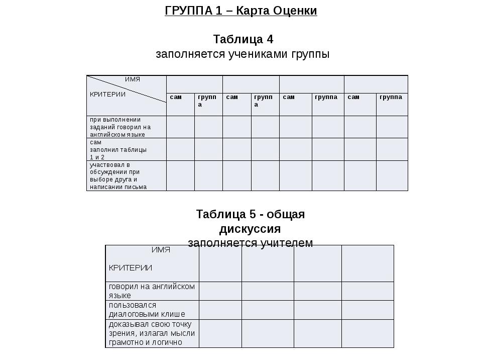 Таблица 5 - общая дискуссия заполняется учителем ГРУППА 1 – Карта Оценки Та...