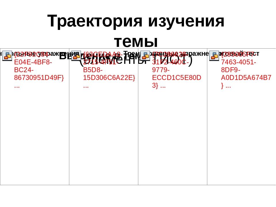 Траектория изучения темы (элементы ТИОТ)
