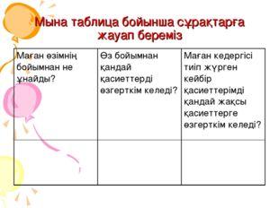 Мына таблица бойынша сұрақтарға жауап береміз Маған өзімнің бойымнан не ұнайд