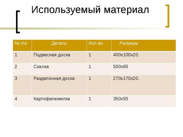 Используемый материал №п\п Деталь Кол-во Размеры 1 Подвесная доска 1 400х100х...