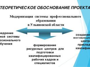 ТЕОРЕТИЧЕСКОЕ ОБОСНОВАНИЕ ПРОЕКТА Модернизация системы профессионального обра
