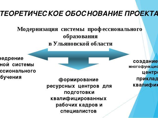 ТЕОРЕТИЧЕСКОЕ ОБОСНОВАНИЕ ПРОЕКТА Модернизация системы профессионального обра...