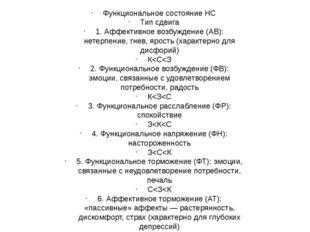 Функциональное состояние НС Тип сдвига 1. Аффективное возбуждение (АВ): нетер