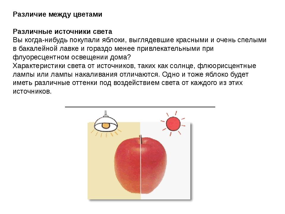 Различие между цветами Различные источники света Вы когда-нибудь покупали ябл...