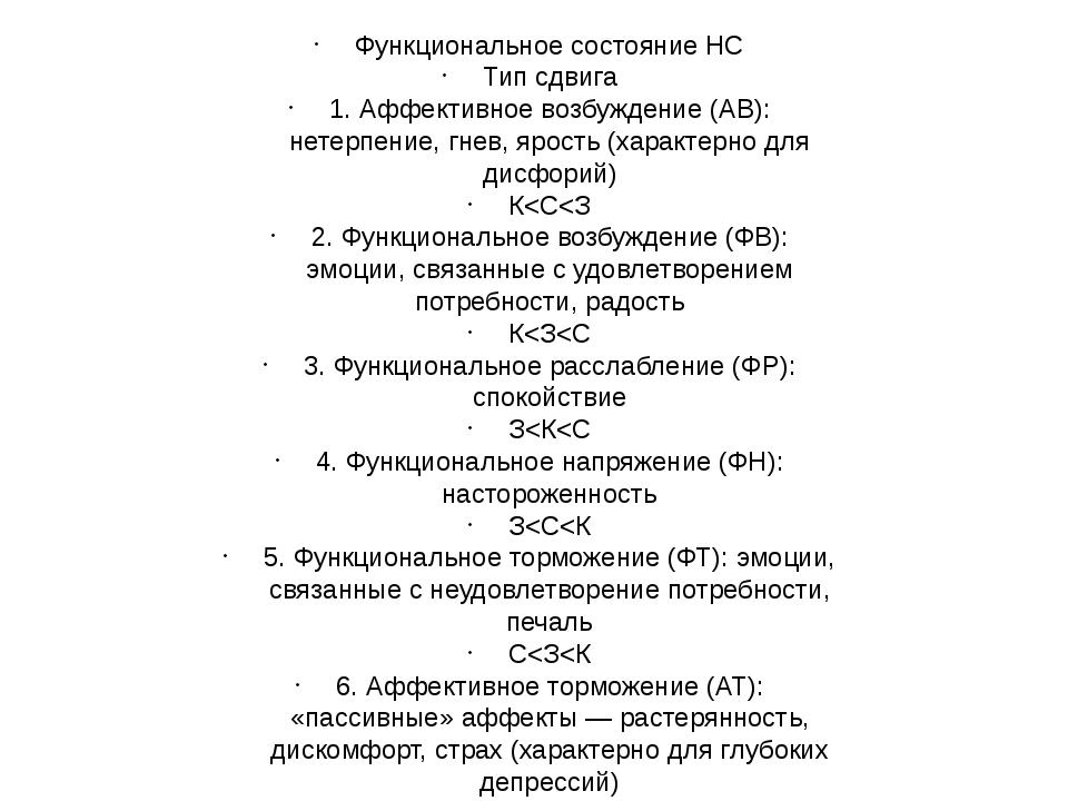 Функциональное состояние НС Тип сдвига 1. Аффективное возбуждение (АВ): нетер...